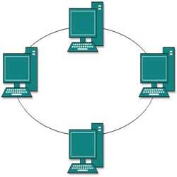 دسته بندی سخت افزاری شبکههای کامپيوتری